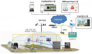 微信截图_20200113201208