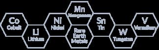 techmet-minerals new